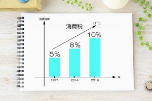 消費税のイメージ画像です
